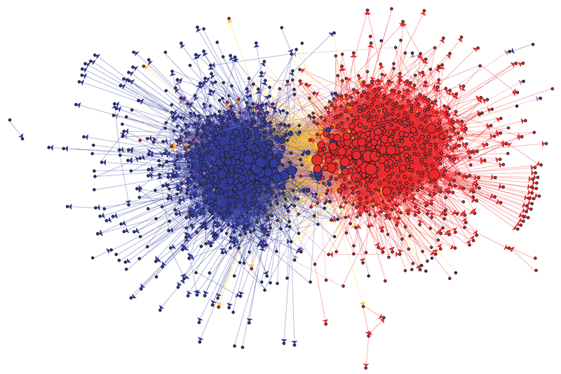 Why Party Polarization Is (Probably) Here to Stay – Political Animal Magazine